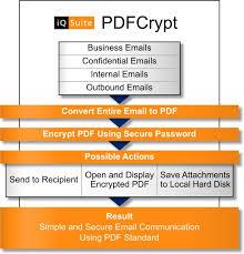 pdfcrypt