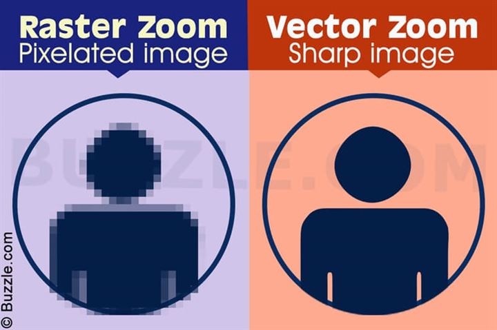pdf to vector file